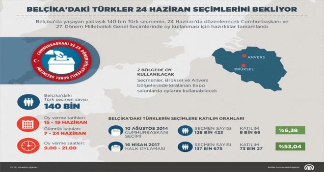 Belçika'daki Türkler 24 Haziran seçimlerini bekliyor
