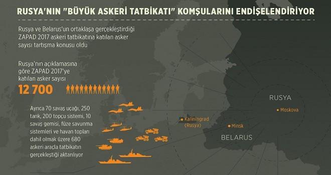 Rusya'nın 'büyük askeri tatbikatı' komşularını endişelendiriyor